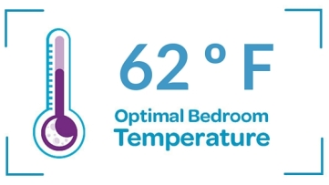 Ideal Sleep Temperature